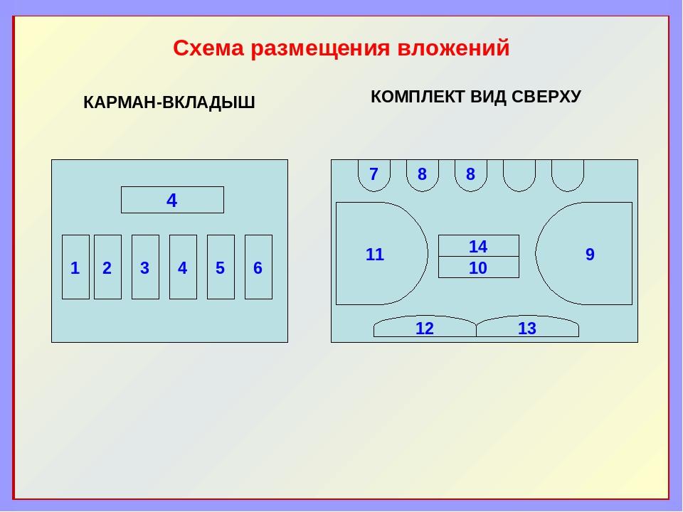 Схема размещения вложений КАРМАН-ВКЛАДЫШ КОМПЛЕКТ ВИД СВЕРХУ 7 8 8 11 9 12 13...