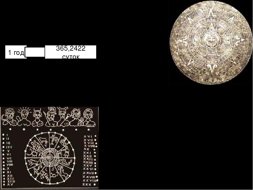 Юлианский календарь был прекрасным изобретением и долгое время успешно служил...