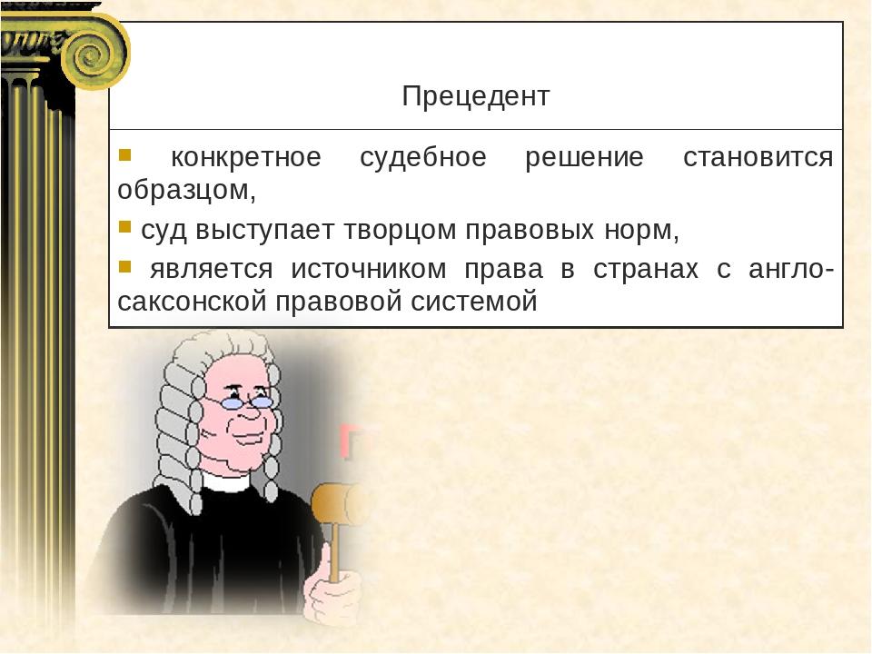 Прецедент конкретное судебное решение становится образцом, суд выступает тво...