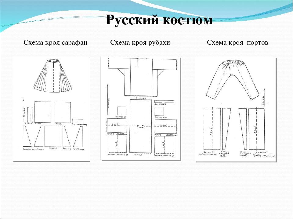 Как сшить рубашку к русскому сарафану 96