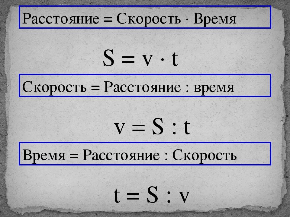 ракетомоделизм формула времени картинки заявили, что