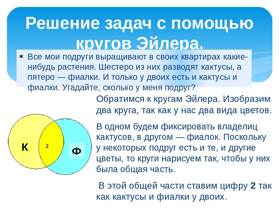 беседка бруса решения задачь с кругами эйлера ролях: