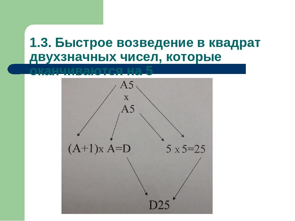 1.3. Быстрое возведение в квадрат двухзначных чисел, которые оканчиваются на 5