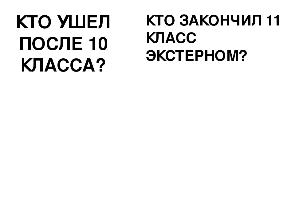 КТО УШЕЛ ПОСЛЕ 10 КЛАССА? КТО ЗАКОНЧИЛ 11 КЛАСС ЭКСТЕРНОМ?
