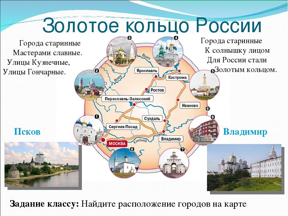 золотое кольцо россии города карта фото фото дробыш