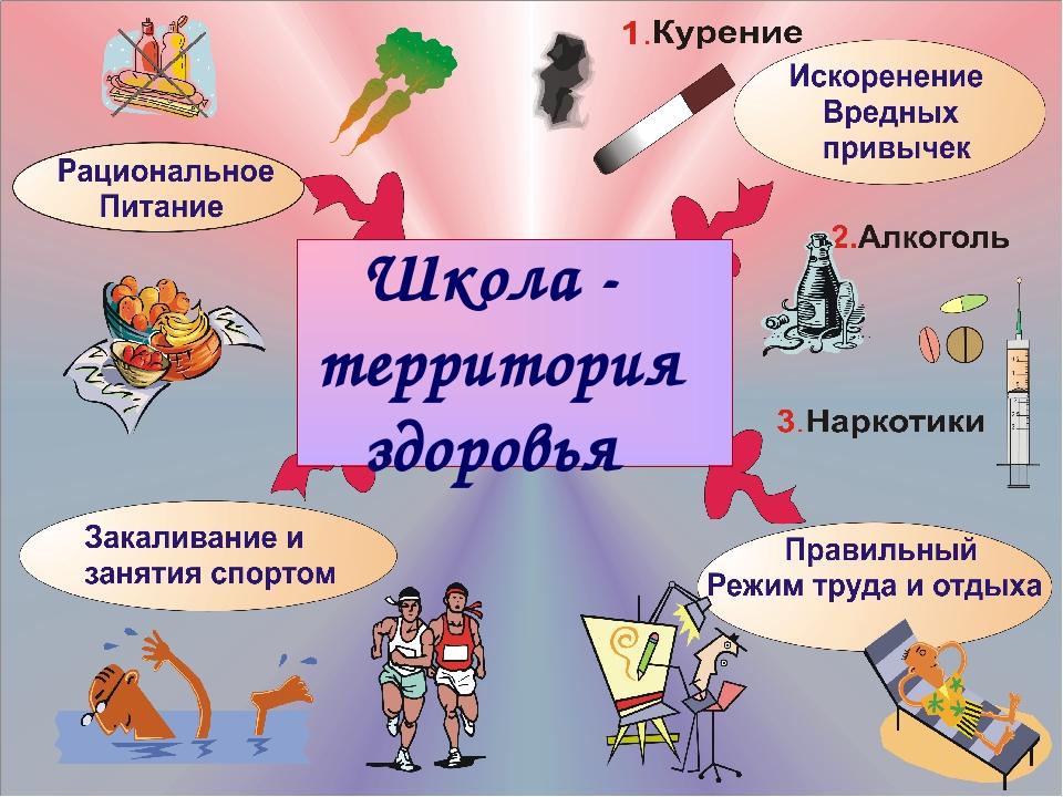 плакат школа территория здоровья меня