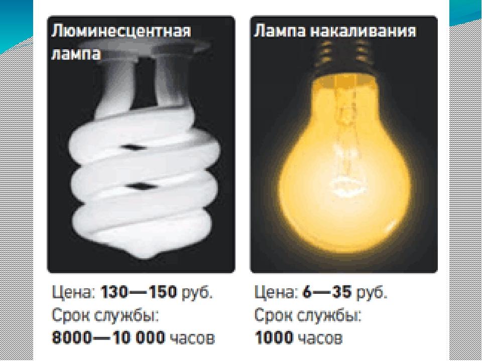 лампочки какие лучше для зрение лампа накаливание либо дневные