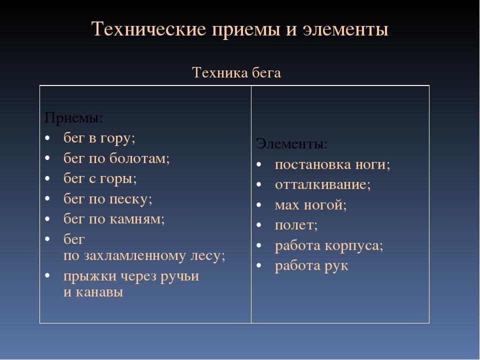 Технические приемы и элементы Техника бега Приемы: бег в гору; бег по болотам...