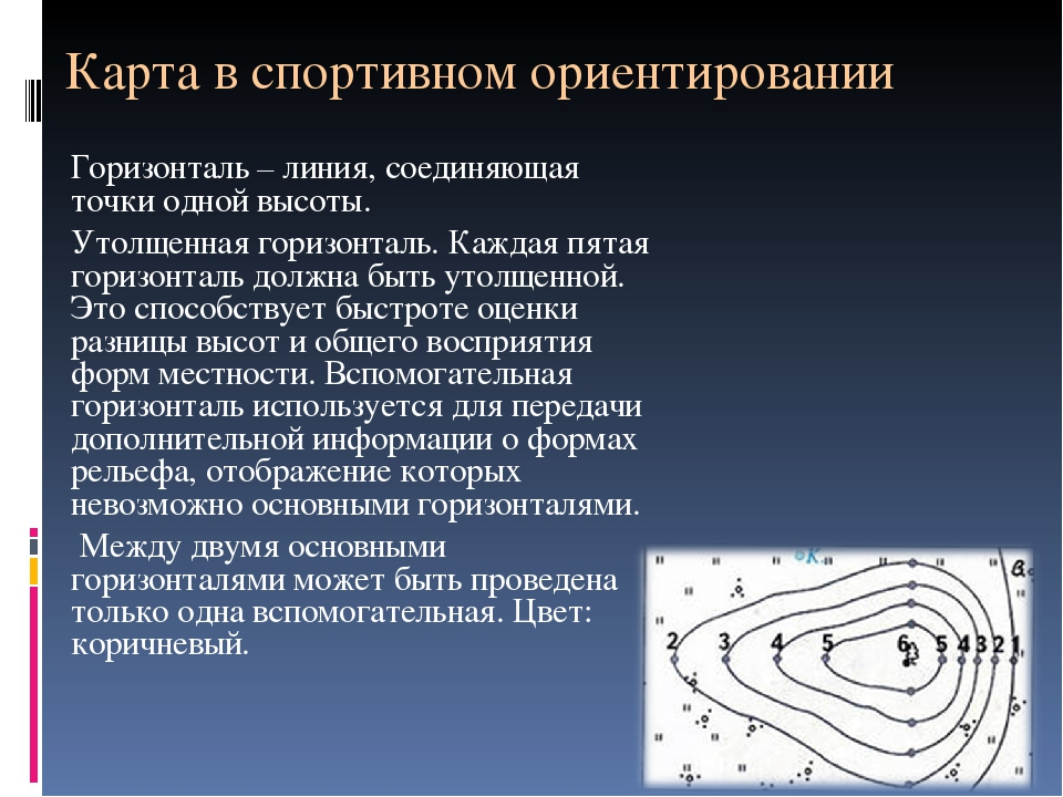 Карта в спортивном ориентировании Горизонталь – линия, соединяющая точки одн...