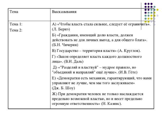 Власть и право нераздельно связаны между собой эссе 9988