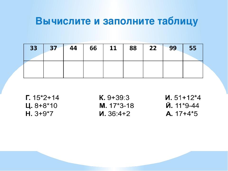Вычислите и заполните таблицу