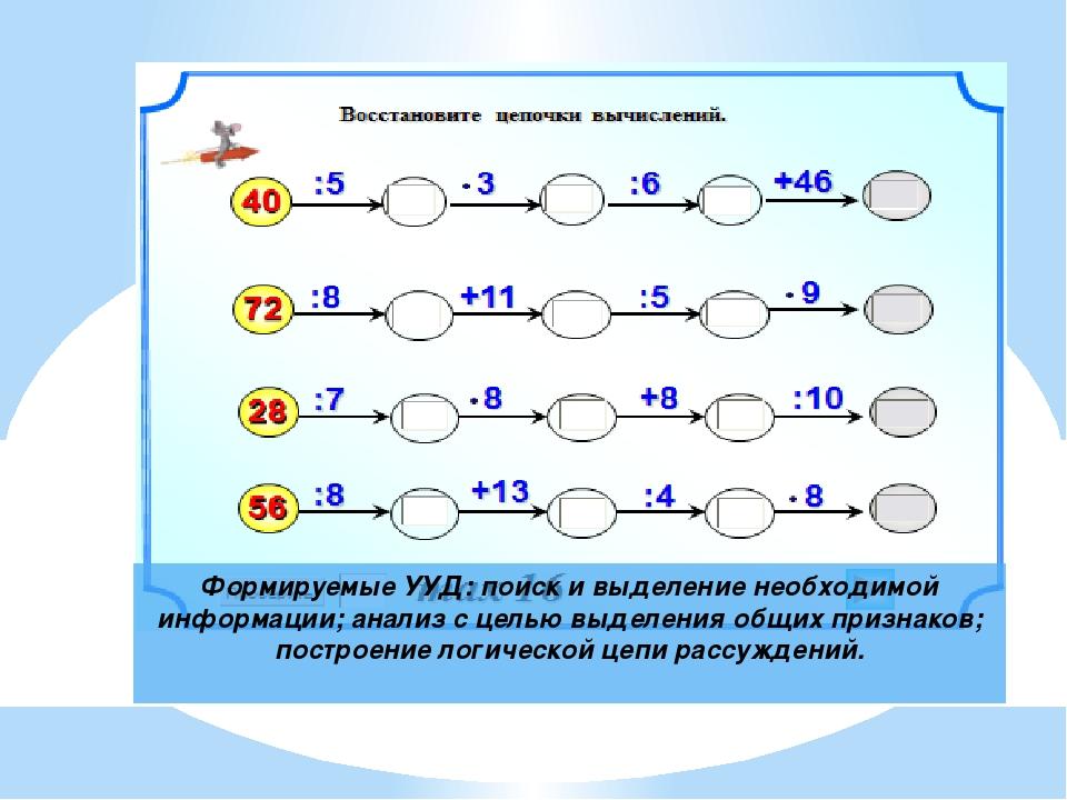 Формируемые УУД: поиск и выделение необходимой информации; анализ с целью выд...