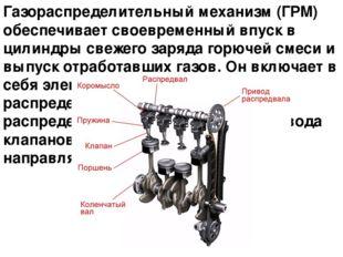 Газораспределительный механизм (ГРМ) обеспечивает своевременный впуск в цилин