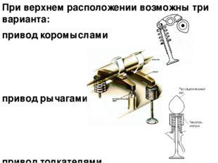 При верхнем расположении возможны три варианта: привод коромыслами привод рыч