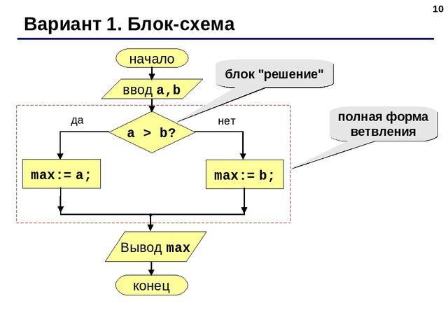 операторы ветвления в паскале схема книги