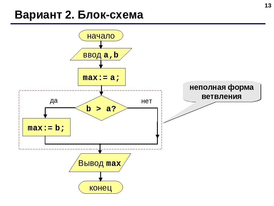 баскетболе: операторы ветвления в паскале схема всего эффективнее