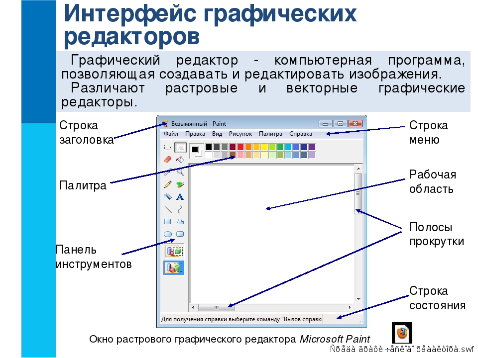 Интерфейс графических редакторов доклад 1556