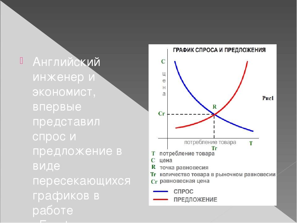 Английский инженер и экономист, впервые представил спрос и предложение в вид...
