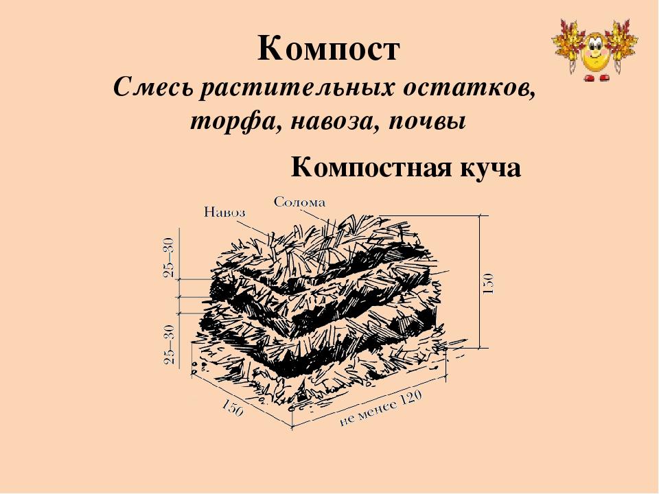 Компост Смесь растительных остатков, торфа, навоза, почвы Компостная куча