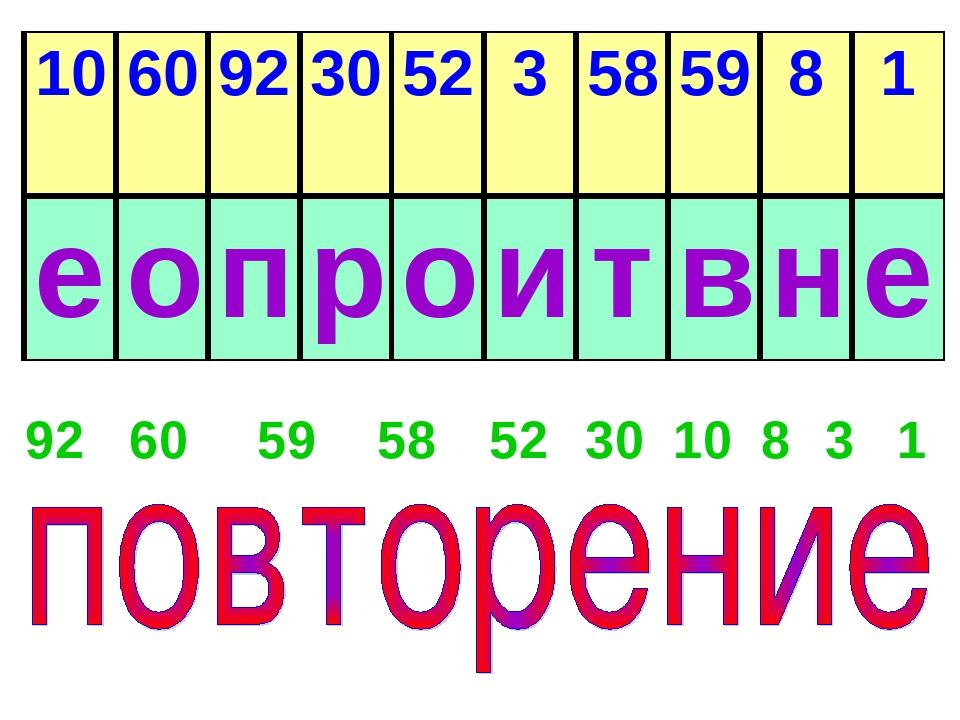 92 60 59 58 52 30 10 8 3 1 10609230523585981 еопроитвне