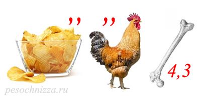 Ребус с картинкой курицы