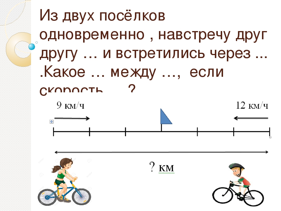 Как решить такую задачу из двух поселков решение задач егэ по математике 2012