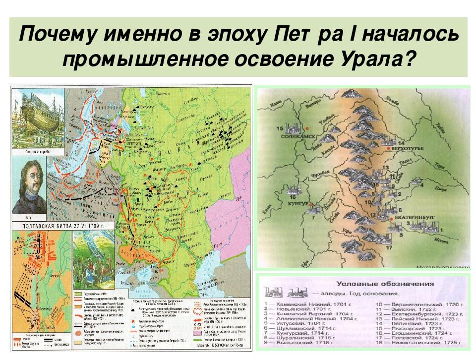 История заселения и освония урала