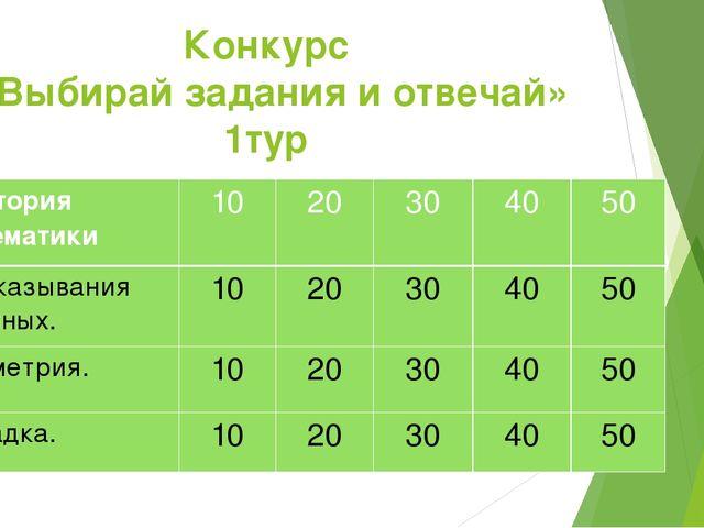 Конкурс «Выбирай задания и отвечай» 1тур . История математики 10 20 30 40 50...