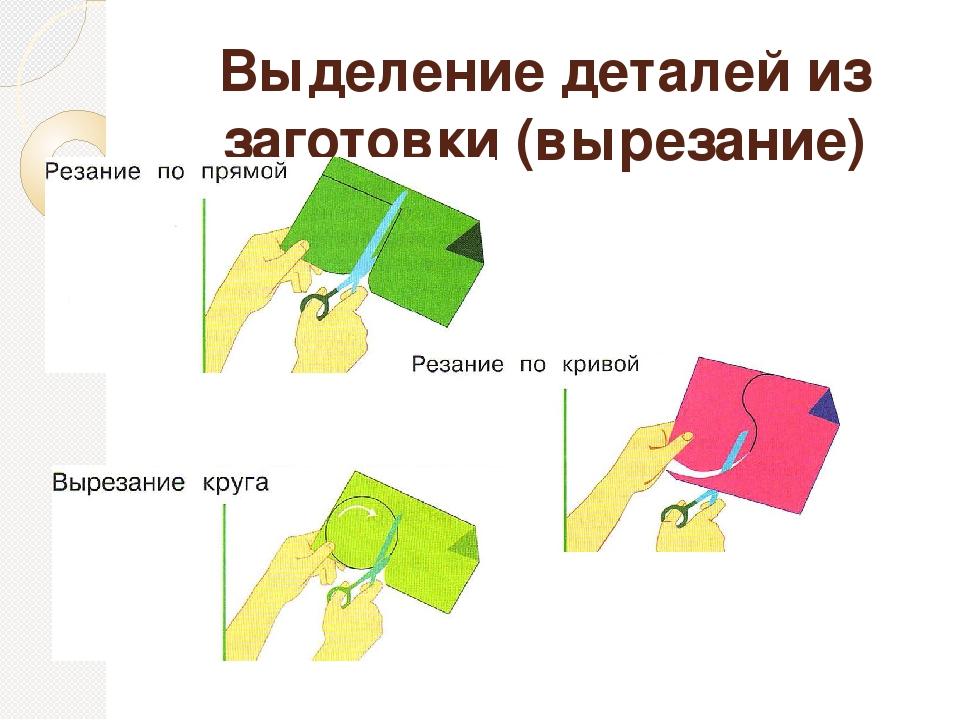 Способы соединения деталей открытка с сюрпризом конспект 2 класс