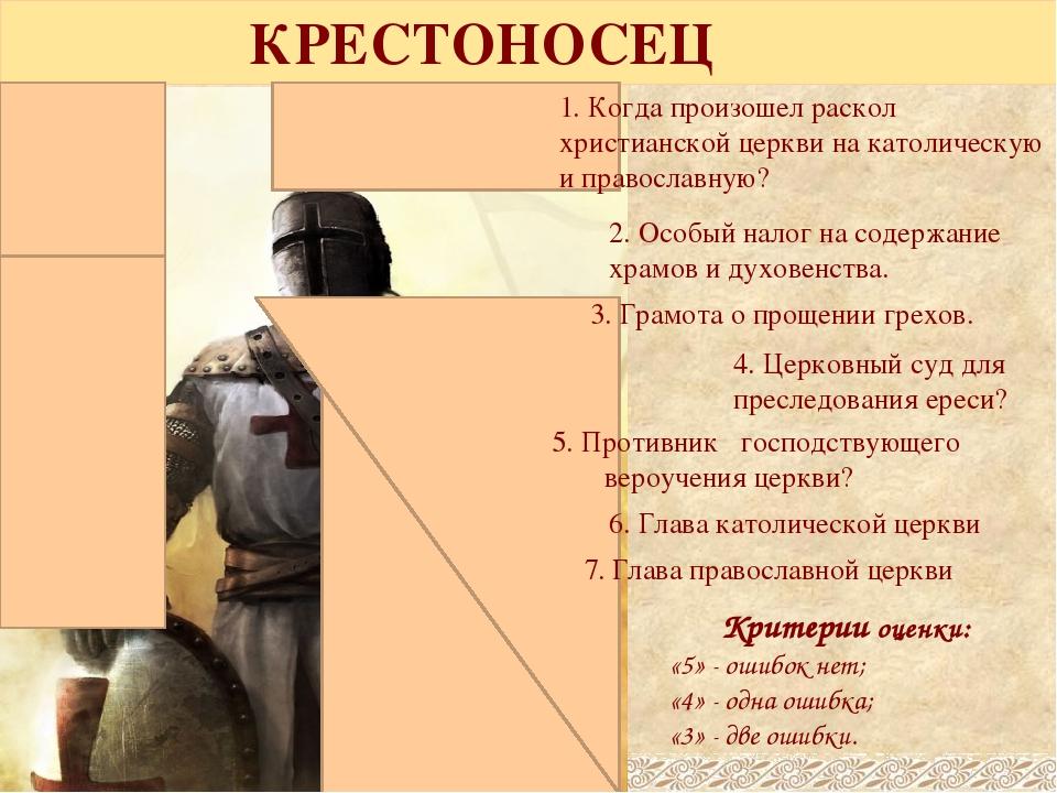 1. Когда произошел раскол христианской церкви на католическую и православну...