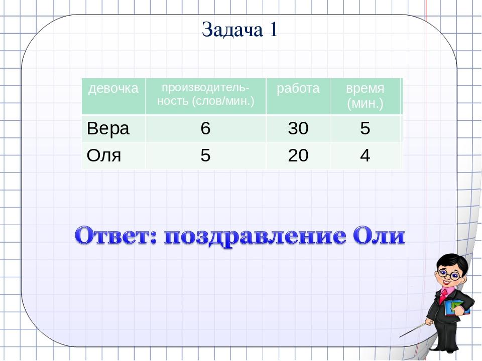 Задача 1 девочка кол-во слов время (мин.) SMS(кол. сл.) время (мин.) Вера 24...