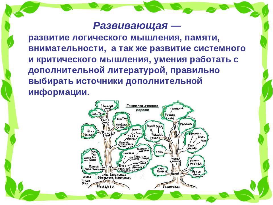Развивающая — развитие логического мышления, памяти, внимательности, а так...
