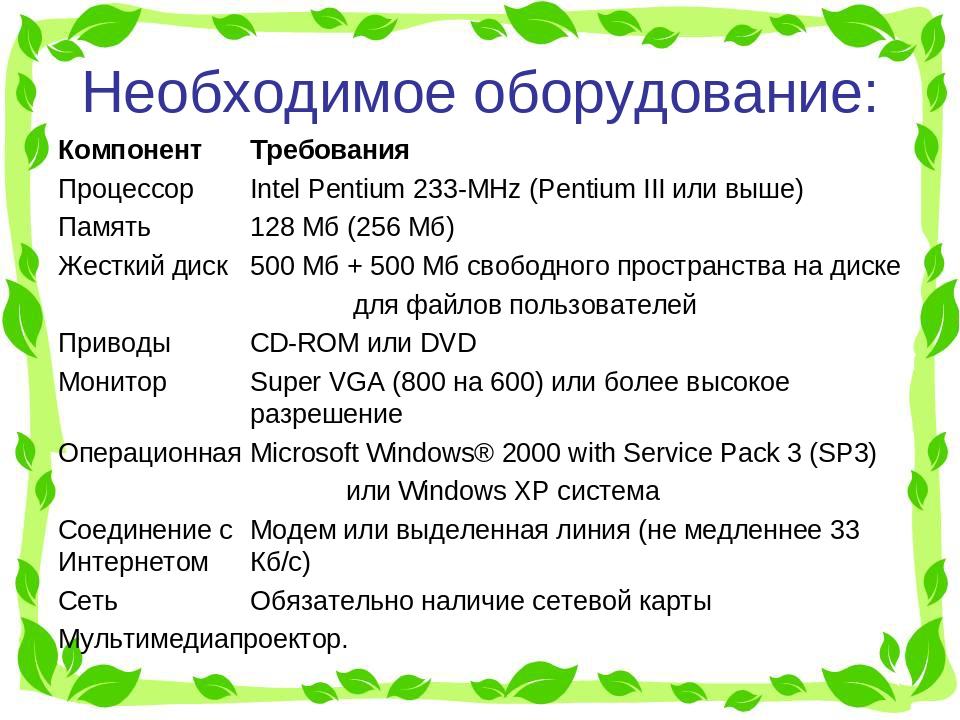 Необходимое оборудование: Компонент Требования ПроцессорIntel Pentium 233-M...