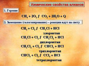 Химические свойства алканов CH4 + 2O2 → CO2 + 2H2O + Q CH4 + Cl2 → CH3Cl + H