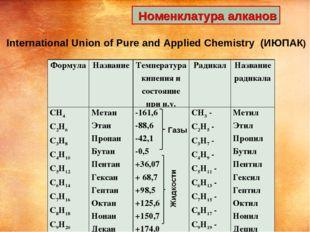 Номенклатура алканов Газы International Union of Pure and Applied Chemistry