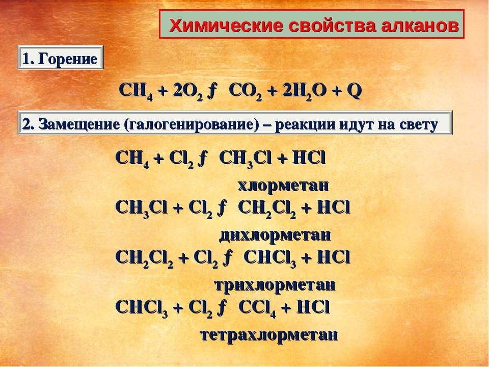 Химические свойства алканов CH4 + 2O2 → CO2 + 2H2O + Q CH4 + Cl2 → CH3Cl + H...