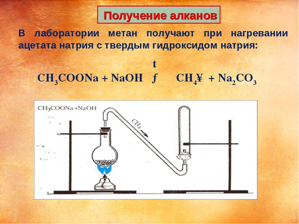 Получение алканов В лаборатории метан получают при нагревании ацетата натрия...