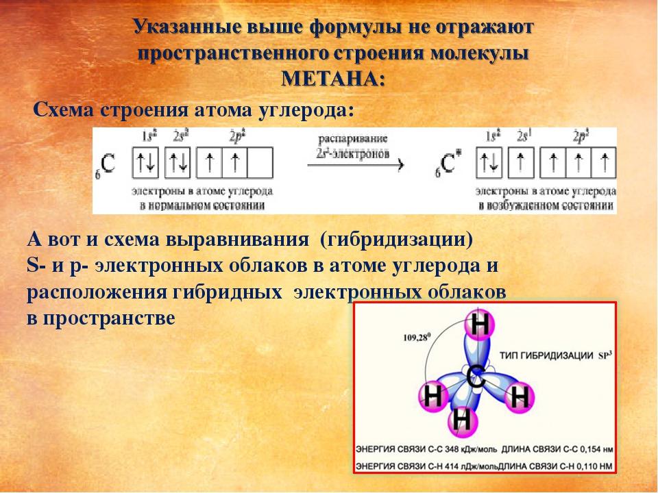 Схема строения атома углерода: А вот и схема выравнивания (гибридизации) S-...