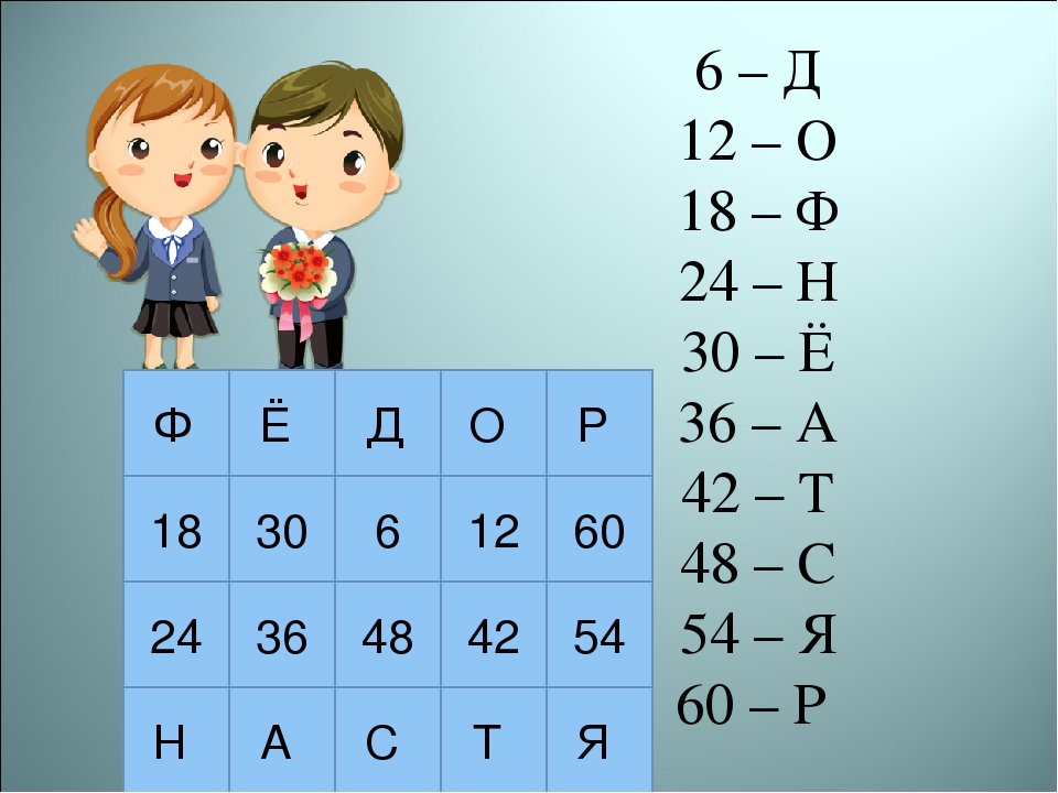 6 – Д 12 – О 18 – Ф 24 – Н 30 – Ё 36 – А 42 – Т 48 – С 54 – Я 60 – Р 18 30 6...