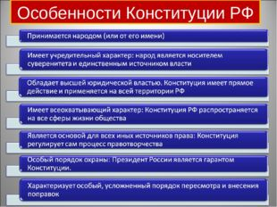 Особенности Конституции РФ