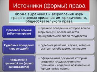Источники (формы) права Форма выражения и закрепления норм права с целью прид