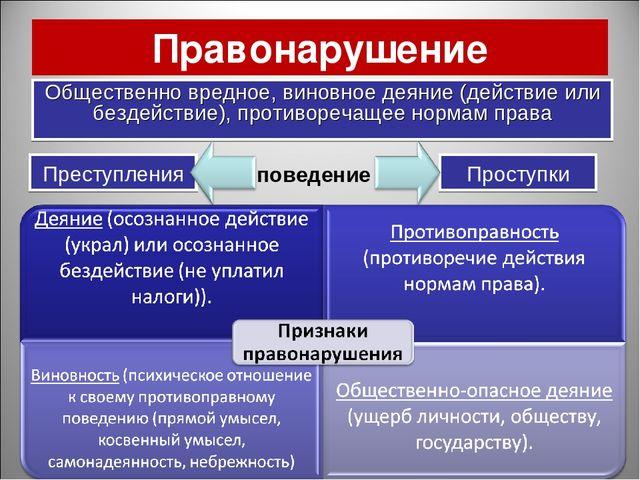 Правонарушение поведение Общественно вредное, виновное деяние (действие или б...