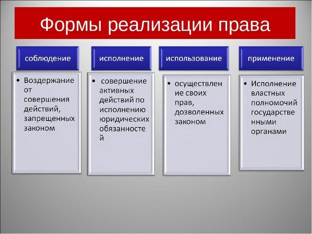 Формы реализации права
