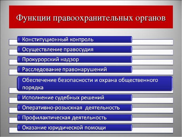 Функции правоохранительных органов
