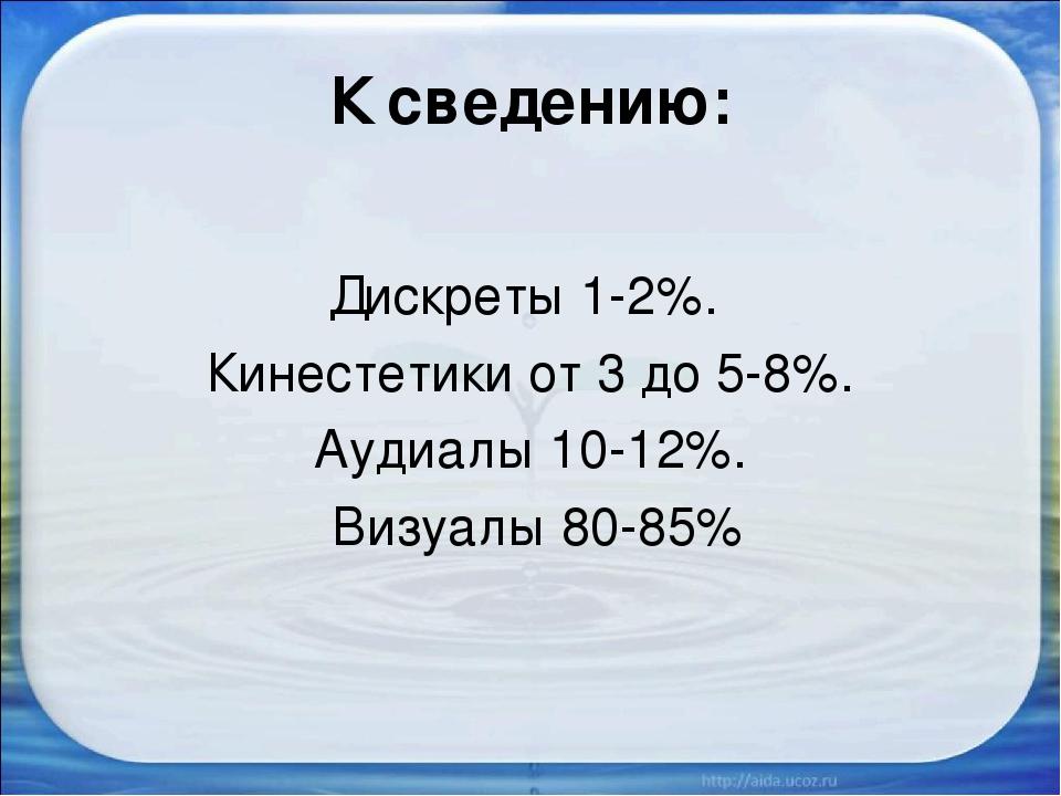 К сведению: Дискреты 1-2%. Кинестетики от 3 до 5-8%. Аудиалы 10-12%. Визуалы...