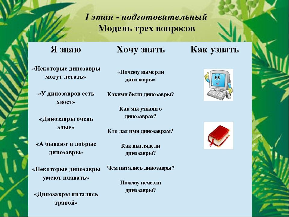 Девушка модель трех вопросов при работе над проектом работа для девушек москва в клубах