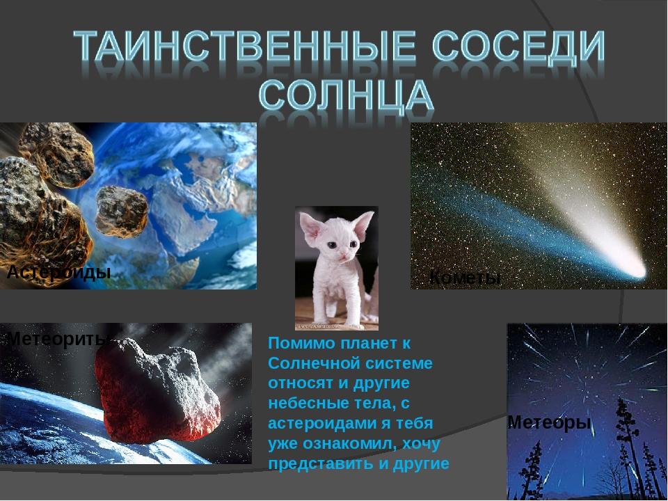 Астероиды Метеориты Кометы Метеоры Помимо планет к Солнечной системе относят...