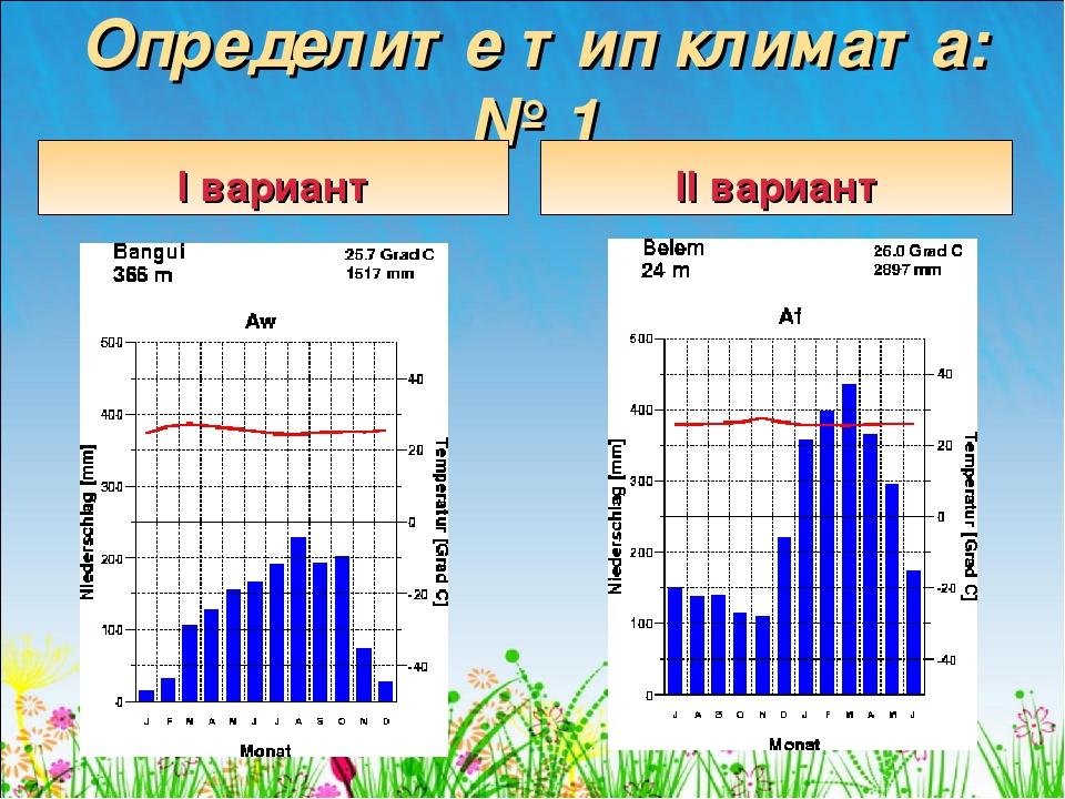 Определите тип климата: № 1 I вариант II вариант