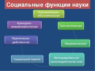 Социальные функции науки