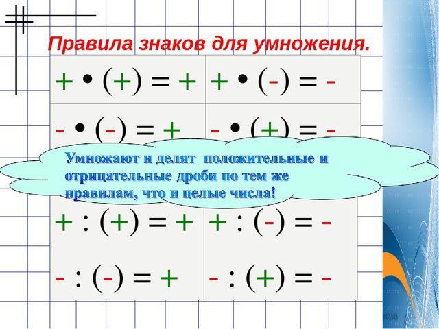 Действия С Положительными И Отрицательными Числами Алгебра Шпаргалка